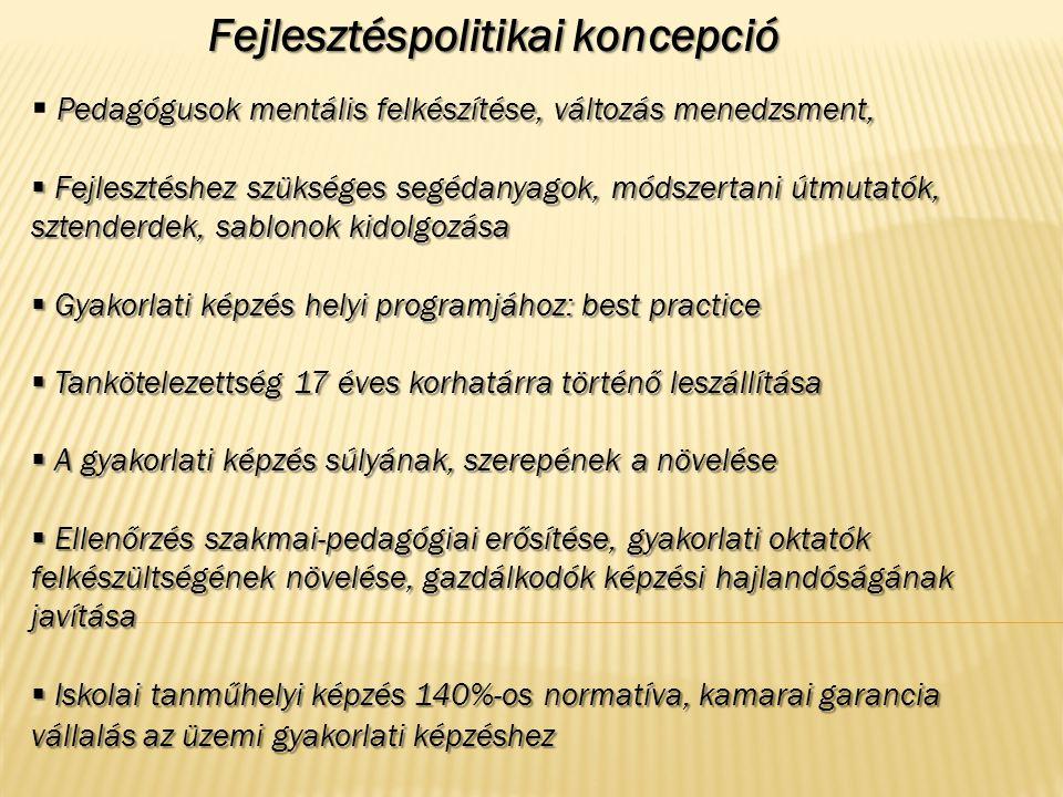 Fejlesztéspolitikai koncepció Pedagógusok mentális felkészítése, változás menedzsment,  Pedagógusok mentális felkészítése, változás menedzsment,  Fe