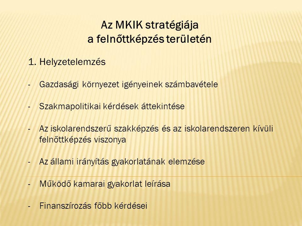 Az MKIK stratégiája a felnőttképzés területén 1.Helyzetelemzés -Gazdasági környezet igényeinek számbavétele -Szakmapolitikai kérdések áttekintése -Az
