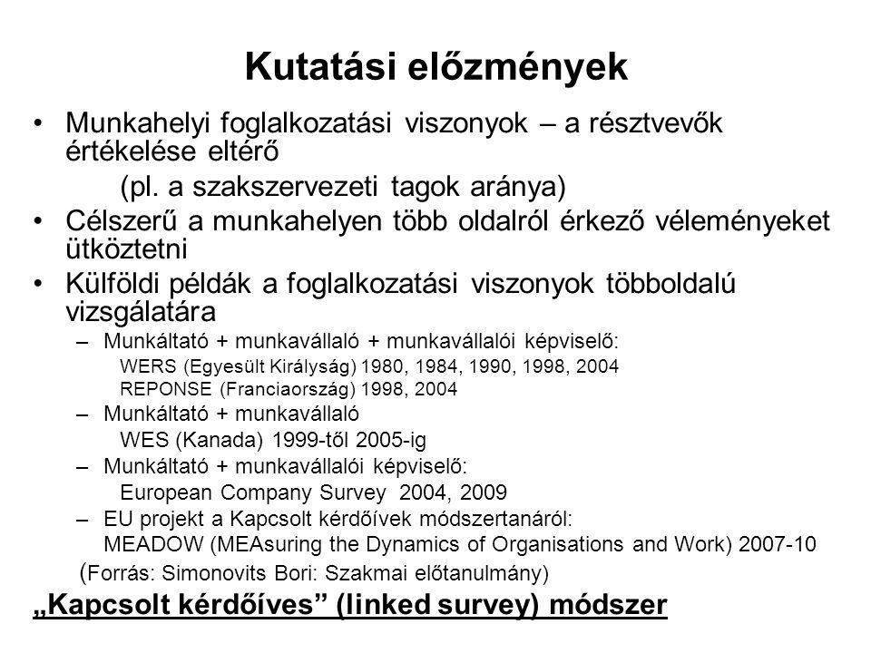 Kutatási előzmények Munkahelyi foglalkozatási viszonyok – a résztvevők értékelése eltérő (pl. a szakszervezeti tagok aránya) Célszerű a munkahelyen tö
