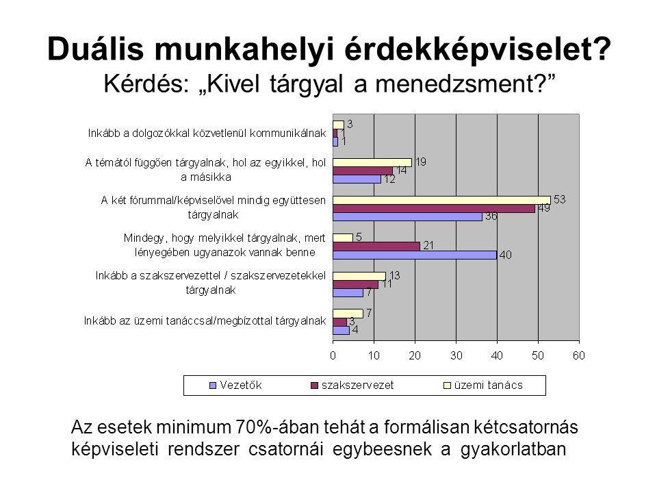 """Duális munkahelyi érdekképviselet? Kérdés: """"Kivel tárgyal a menedzsment?"""" Az esetek minimum 70%-ában tehát a formálisan kétcsatornás képviseleti rends"""
