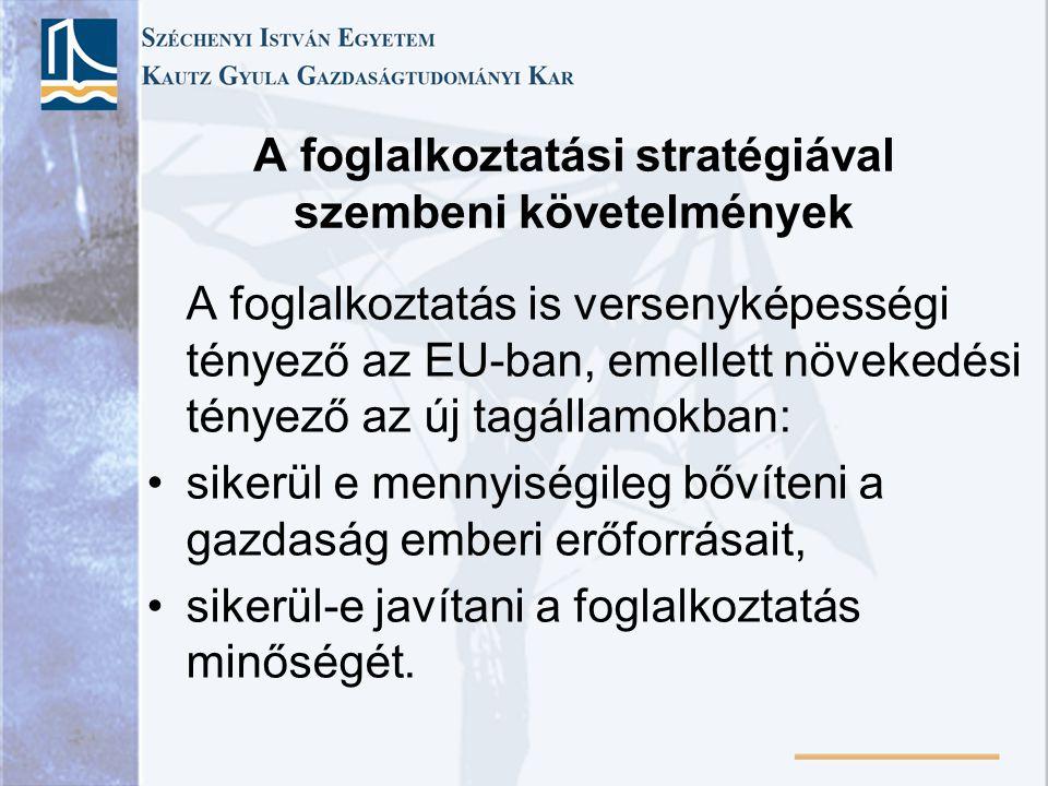 A foglalkoztatási stratégiával szembeni követelmények A foglalkoztatás is versenyképességi tényező az EU-ban, emellett növekedési tényező az új tagáll