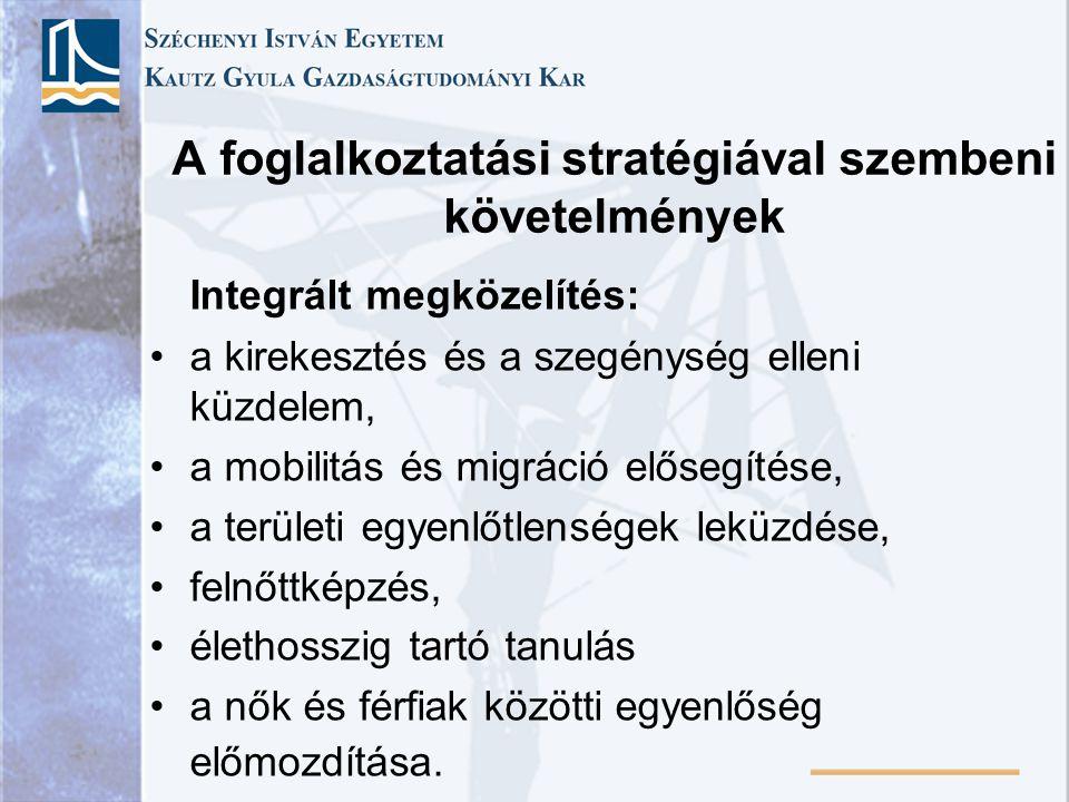 A foglalkoztatási stratégiával szembeni követelmények Integrált megközelítés: a kirekesztés és a szegénység elleni küzdelem, a mobilitás és migráció e