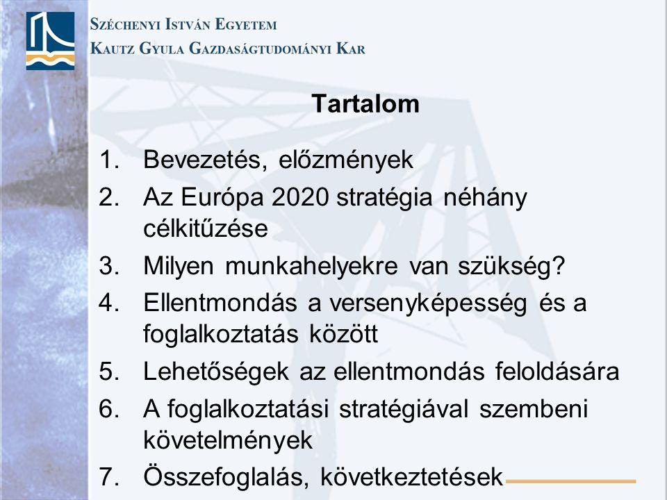 Tartalom 1.Bevezetés, előzmények 2.Az Európa 2020 stratégia néhány célkitűzése 3.Milyen munkahelyekre van szükség? 4.Ellentmondás a versenyképesség és