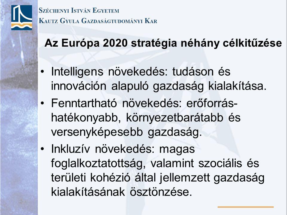 Az Európa 2020 stratégia néhány célkitűzése Intelligens növekedés: tudáson és innováción alapuló gazdaság kialakítása. Fenntartható növekedés: erőforr