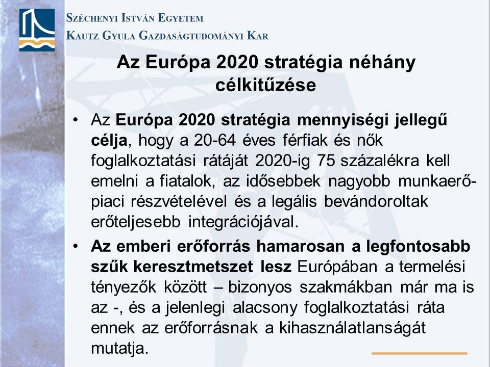 Az Európa 2020 stratégia néhány célkitűzése Az Európa 2020 stratégia mennyiségi jellegű célja, hogy a 20-64 éves férfiak és nők foglalkoztatási rátájá