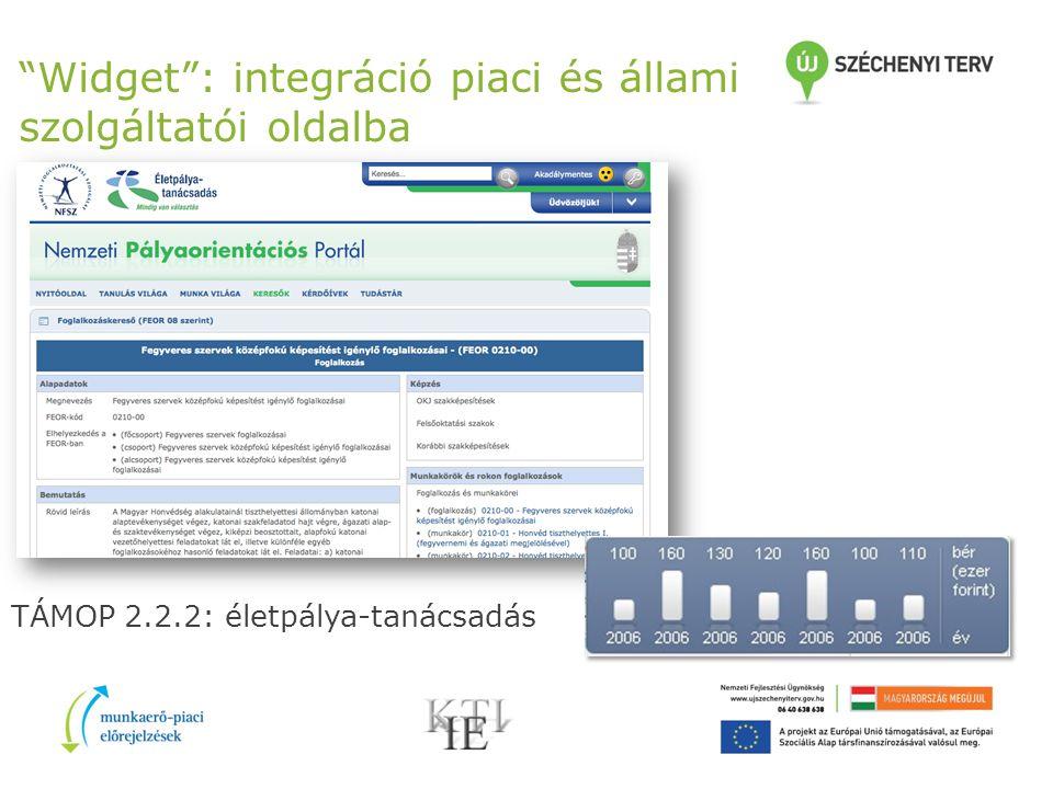 Widget : integráció piaci és állami szolgáltatói oldalba TÁMOP 2.2.2: életpálya-tanácsadás