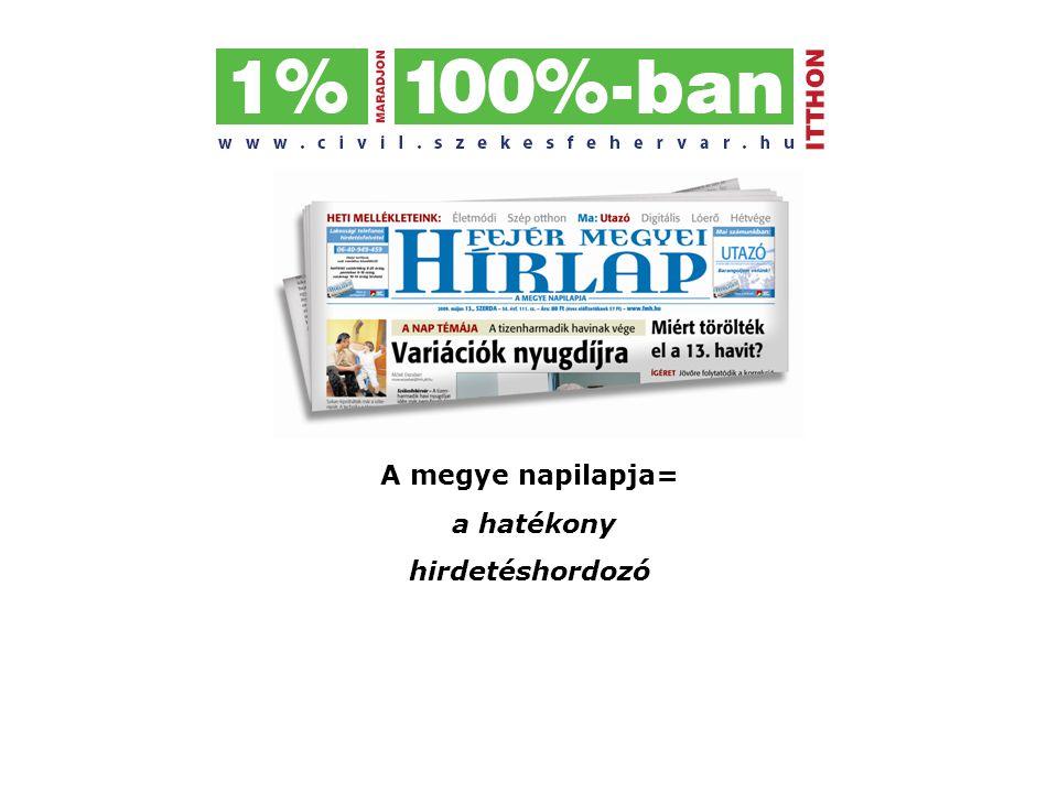 A megye napilapja= a hatékony hirdetéshordozó