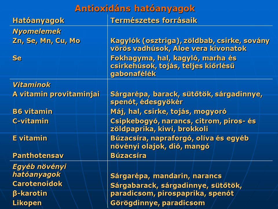 Antioxidáns hatóanyagok Hatóanyagok Természetes forrásaik Nyomelemek Zn, Se, Mn, Cu, Mo Se Kagylók (osztriga), zöldbab, csirke, sovány vörös vadhúsok,