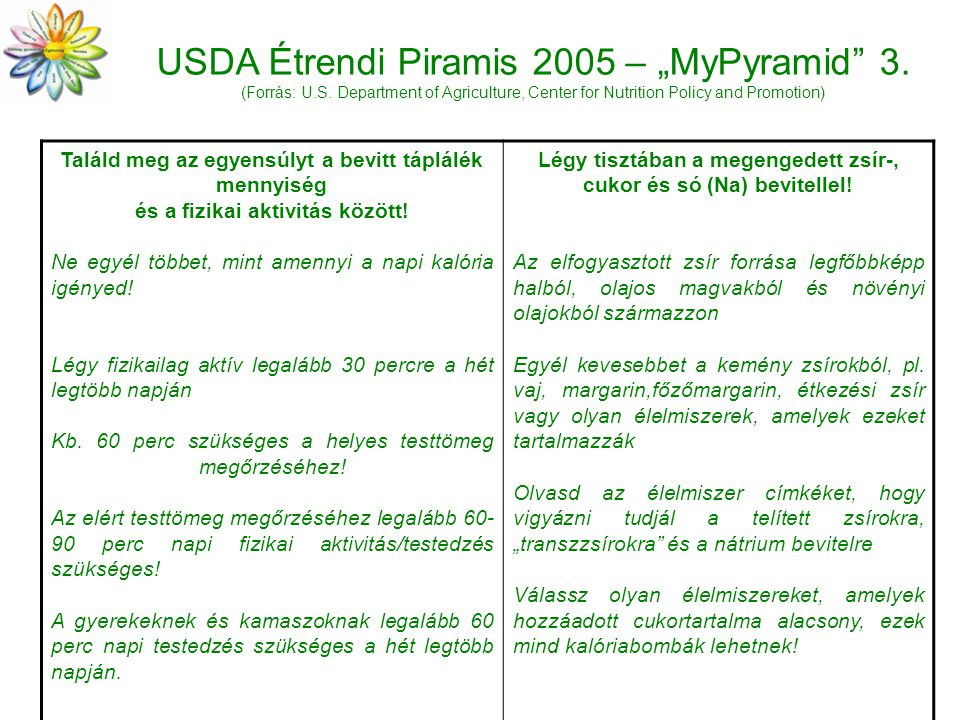 "USDA Étrendi Piramis 2005 – ""MyPyramid"" 3. (Forrás: U.S. Department of Agriculture, Center for Nutrition Policy and Promotion) Találd meg az egyensúly"