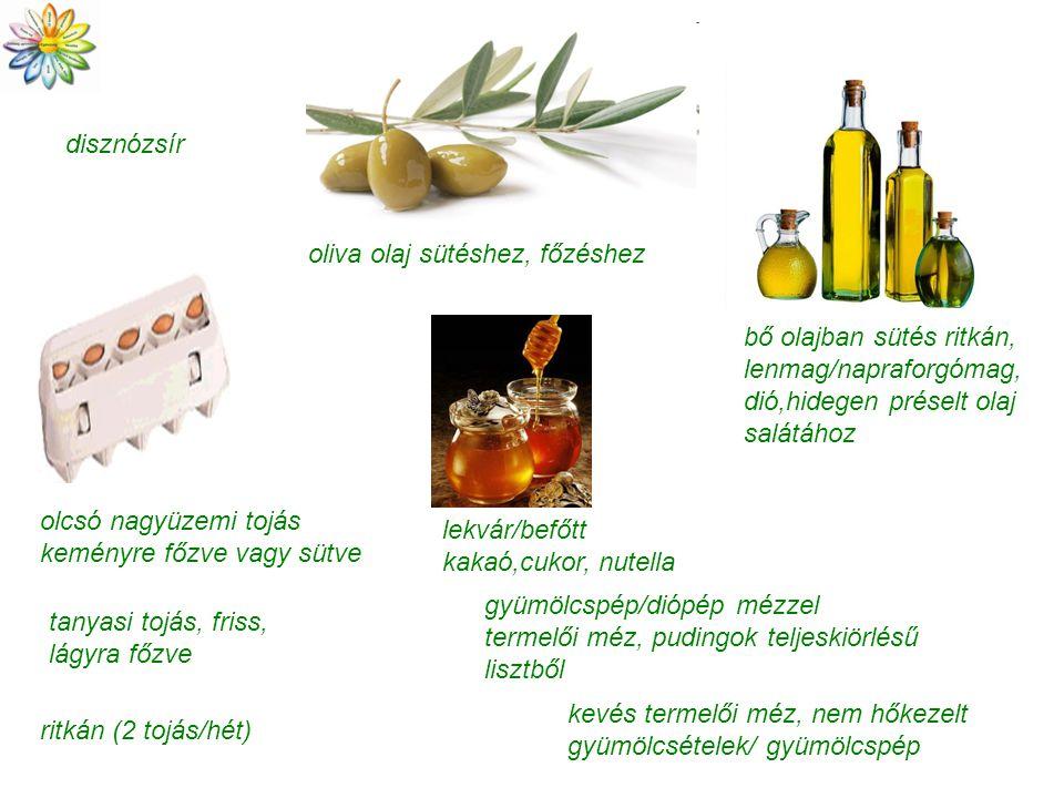 disznózsír oliva olaj sütéshez, főzéshez bő olajban sütés ritkán, lenmag/napraforgómag, dió,hidegen préselt olaj salátához olcsó nagyüzemi tojás keményre főzve vagy sütve tanyasi tojás, friss, lágyra főzve ritkán (2 tojás/hét) lekvár/befőtt kakaó,cukor, nutella gyümölcspép/diópép mézzel termelői méz, pudingok teljeskiörlésű lisztből kevés termelői méz, nem hőkezelt gyümölcsételek/ gyümölcspép