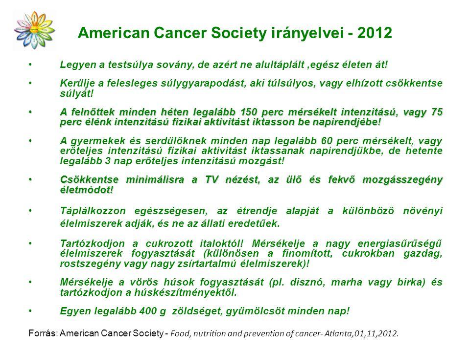 American Cancer Society irányelvei - 2012 Legyen a testsúlya sovány, de azért ne alultáplált,egész életen át! Kerülje a felesleges súlygyarapodást, ak