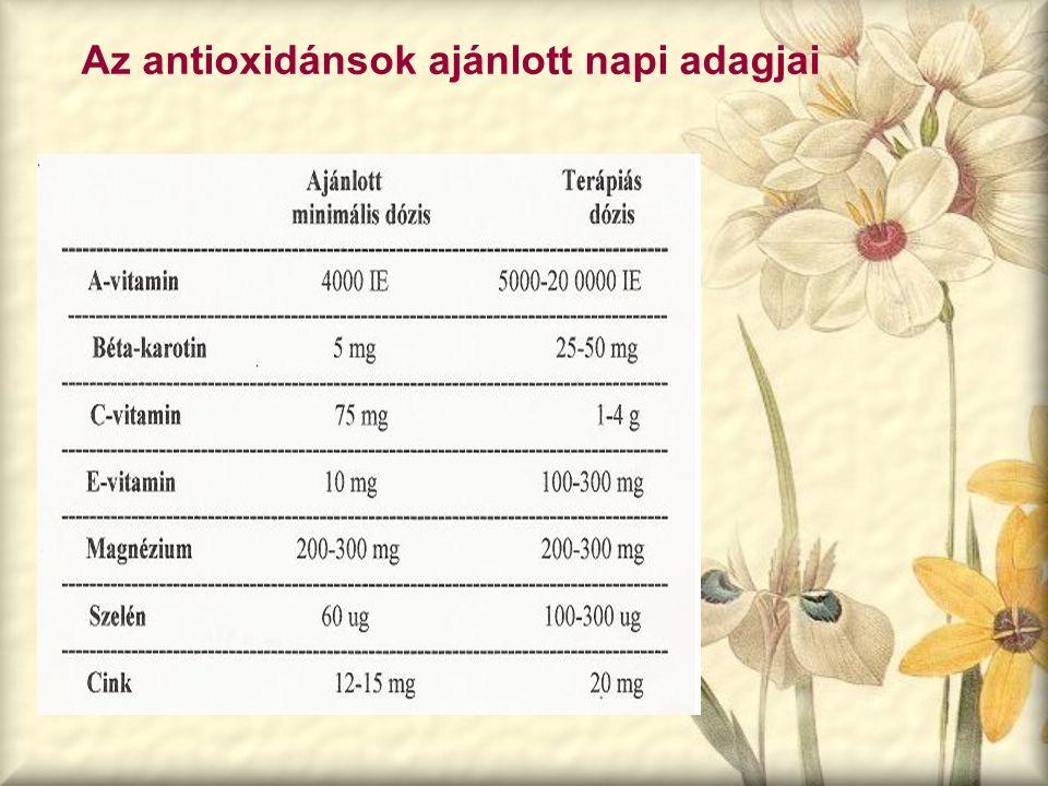 Az antioxidánsok ajánlott napi adagjai