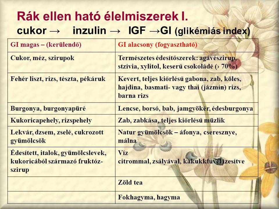 Rák ellen ható élelmiszerek I. cukor →inzulin →IGF →GI (glikémiás index) GI magas – (kerülendő)GI alacsony (fogyasztható) Cukor, méz, szirupokTermésze