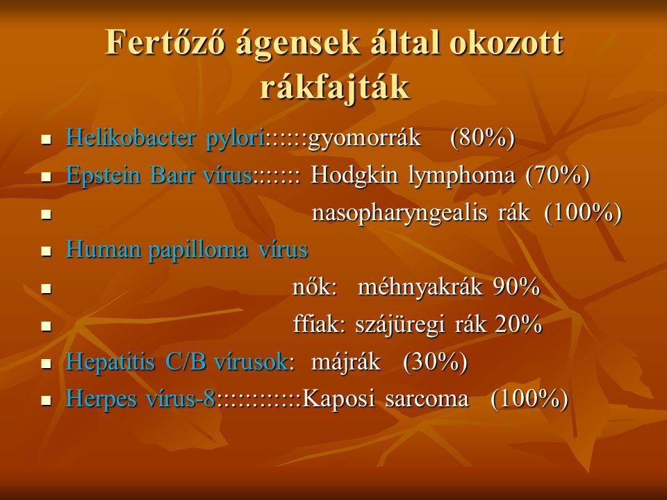 Fertőző ágensek által okozott rákfajták Helikobacter pylori::::::gyomorrák (80%) Helikobacter pylori::::::gyomorrák (80%) Epstein Barr vírus::::::: Hodgkin lymphoma (70%) Epstein Barr vírus::::::: Hodgkin lymphoma (70%) nasopharyngealis rák (100%) nasopharyngealis rák (100%) Human papilloma vírus Human papilloma vírus nők: méhnyakrák 90% nők: méhnyakrák 90% ffiak: szájüregi rák 20% ffiak: szájüregi rák 20% Hepatitis C/B vírusok: májrák (30%) Hepatitis C/B vírusok: májrák (30%) Herpes vírus-8::::::::::::Kaposi sarcoma (100%) Herpes vírus-8::::::::::::Kaposi sarcoma (100%)
