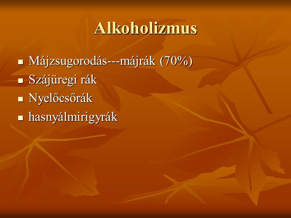 Alkoholizmus Májzsugorodás---májrák (70%) Májzsugorodás---májrák (70%) Szájüregi rák Szájüregi rák Nyelőcsőrák Nyelőcsőrák hasnyálmirigyrák hasnyálmirigyrák