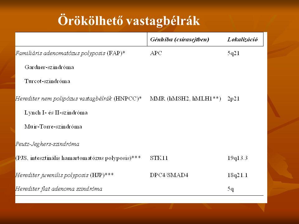 CD44v3 Száj-garatrákok