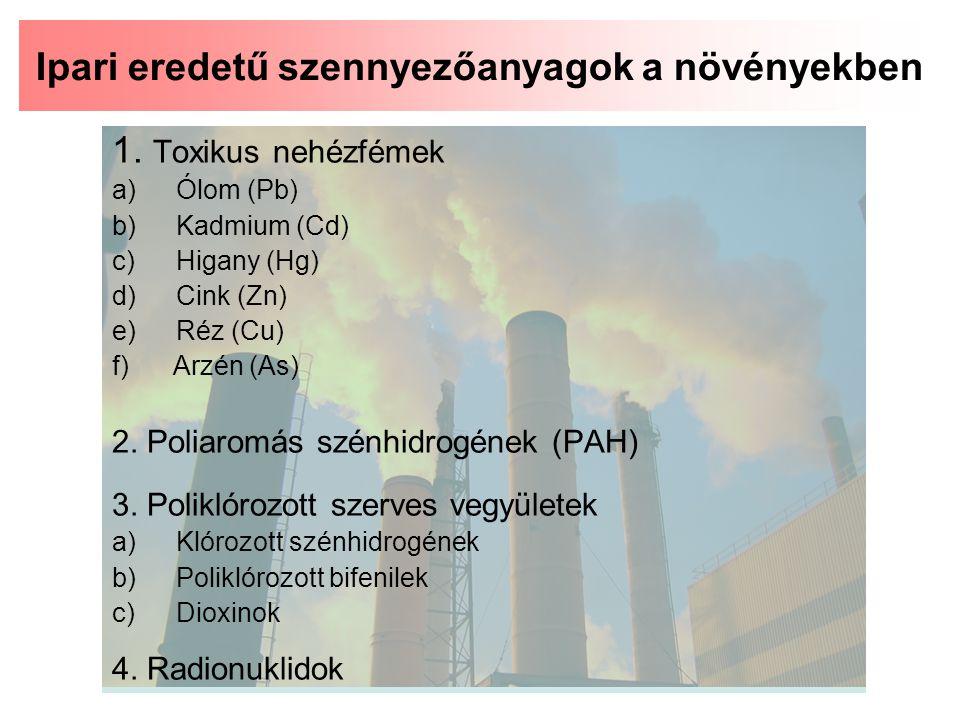 Ipari eredetű szennyezőanyagok a növényekben 1.