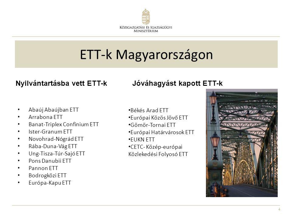 4 ETT-k Magyarországon Abaúj Abaújban ETT Arrabona ETT Banat-Triplex Confinium ETT Ister-Granum ETT Novohrad-Nógrád ETT Rába-Duna-Vág ETT Ung-Tisza-Tú