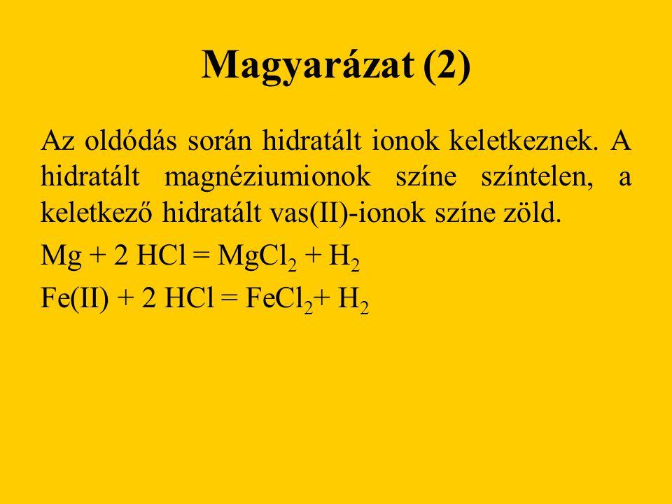 Magyarázat (2) Az oldódás során hidratált ionok keletkeznek. A hidratált magnéziumionok színe színtelen, a keletkező hidratált vas(II)-ionok színe zöl