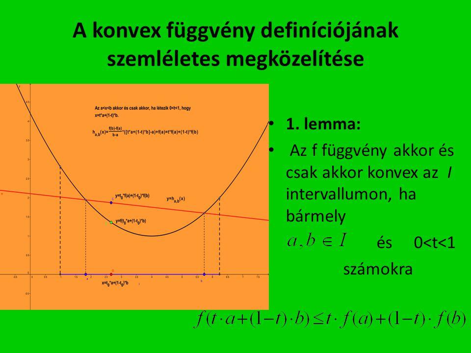 A konvex függvény definíciójának szemléletes megközelítése 1. lemma: Az f függvény akkor és csak akkor konvex az I intervallumon, ha bármely és 0<t<1