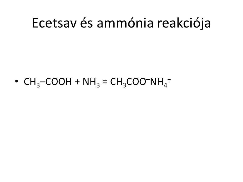 Ecetsav és ammónia reakciója CH 3 –COOH + NH 3 = CH 3 COO – NH 4 +