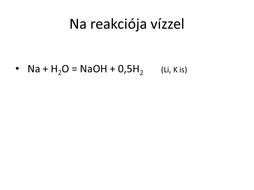 Na reakciója vízzel Na + H 2 O = NaOH + 0,5H 2 (Li, K is)