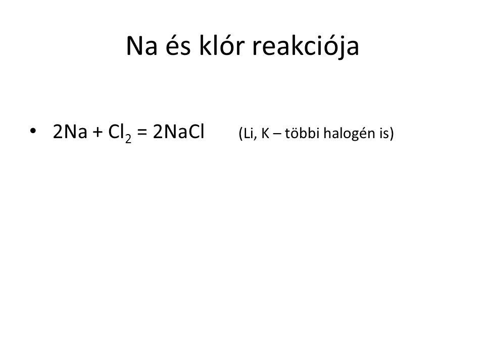 Na és klór reakciója 2Na + Cl 2 = 2NaCl (Li, K – többi halogén is)