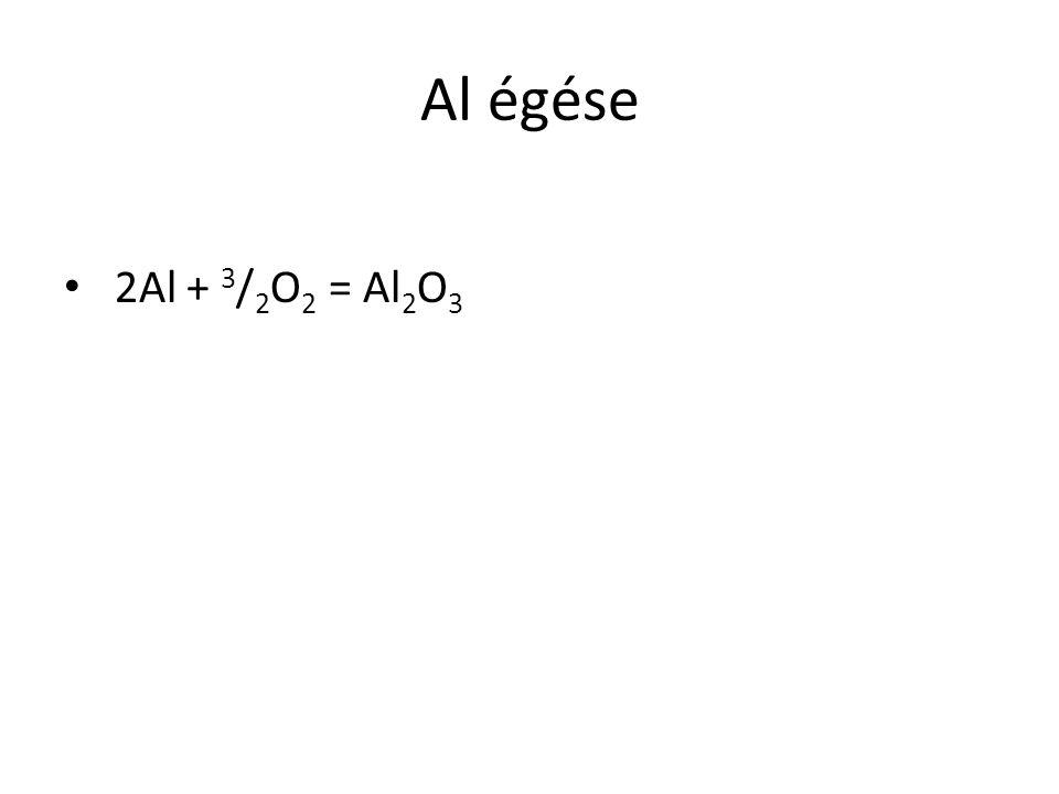 Al égése 2Al + 3 / 2 O 2 = Al 2 O 3