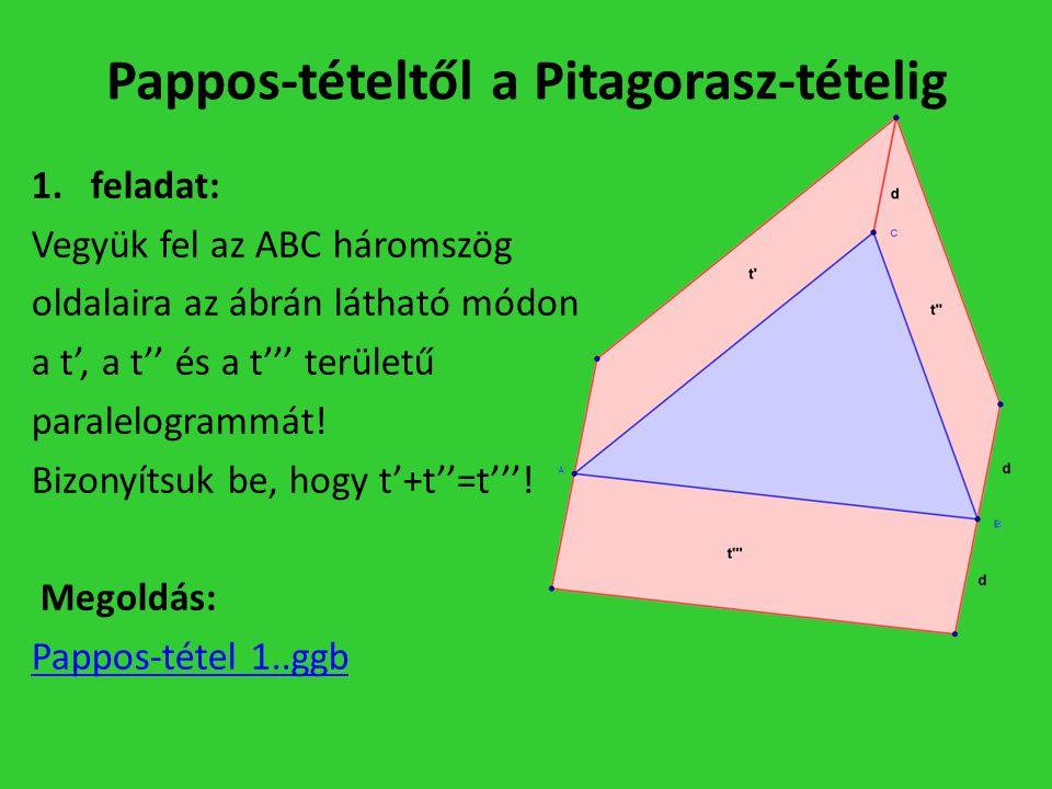 Pappos-tételtől a Pitagorasz-tételig 1.feladat: Vegyük fel az ABC háromszög oldalaira az ábrán látható módon a t', a t'' és a t''' területű paralelogrammát.