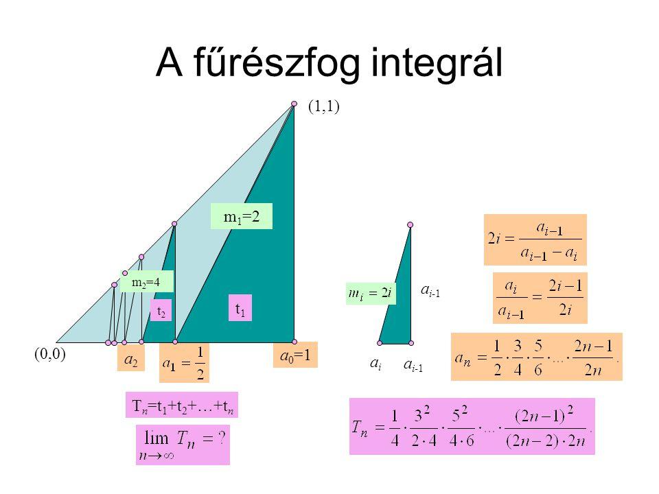 (0,0) (1,1) a 0 =1 A fűrészfog integrál a2a2 a i-1 aiai m 1 =2 m 2 =4 t1t1 t2t2 T n =t 1 +t 2 +…+t n