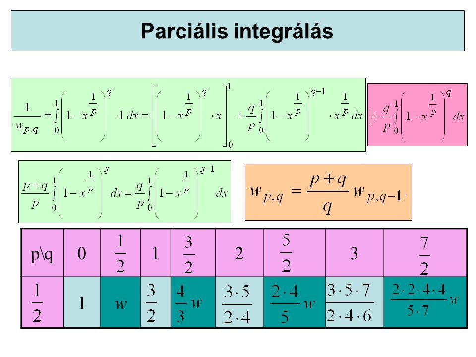 Parciális integrálás p\q0123 1w