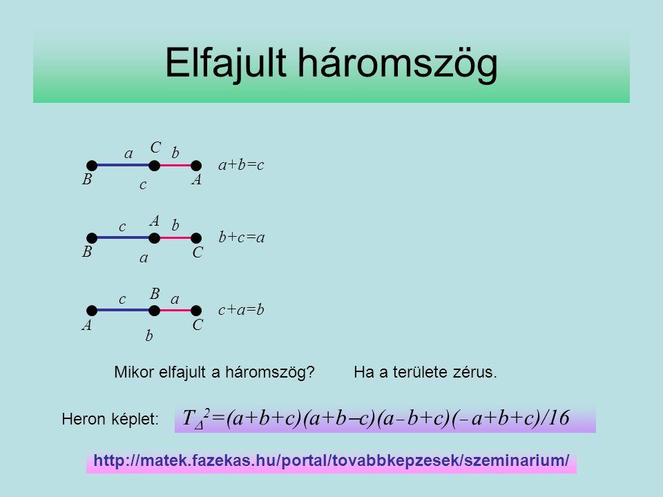 Háromszög helyett tetraéder http://matek.fazekas.hu/portal/tovabbkepzesek/szeminarium/ A B C P ab c x x x Elfajult tetraéderNulla térfogatú tetraéder Tetraéder térfogatképlete az élhosszakkal A0A0 A1A1 A2A2 A3A3 V(P)=det(A 0 A 1, A 0 A 2, A 0 A 3 )= det  6V(T)=det(A 0 A 1, A 0 A 2, A 0 A 3 )= det  36V 2 (T)= det(  t )= A0A0 A1A1 A3A3 A1A32=A1A32= (A 0 A 3 -A 0 A 1 ) 2 = A 0 A 3 2 +A 0 A 1 2 -2A 0 A 3  A 0 A 1 Euler?