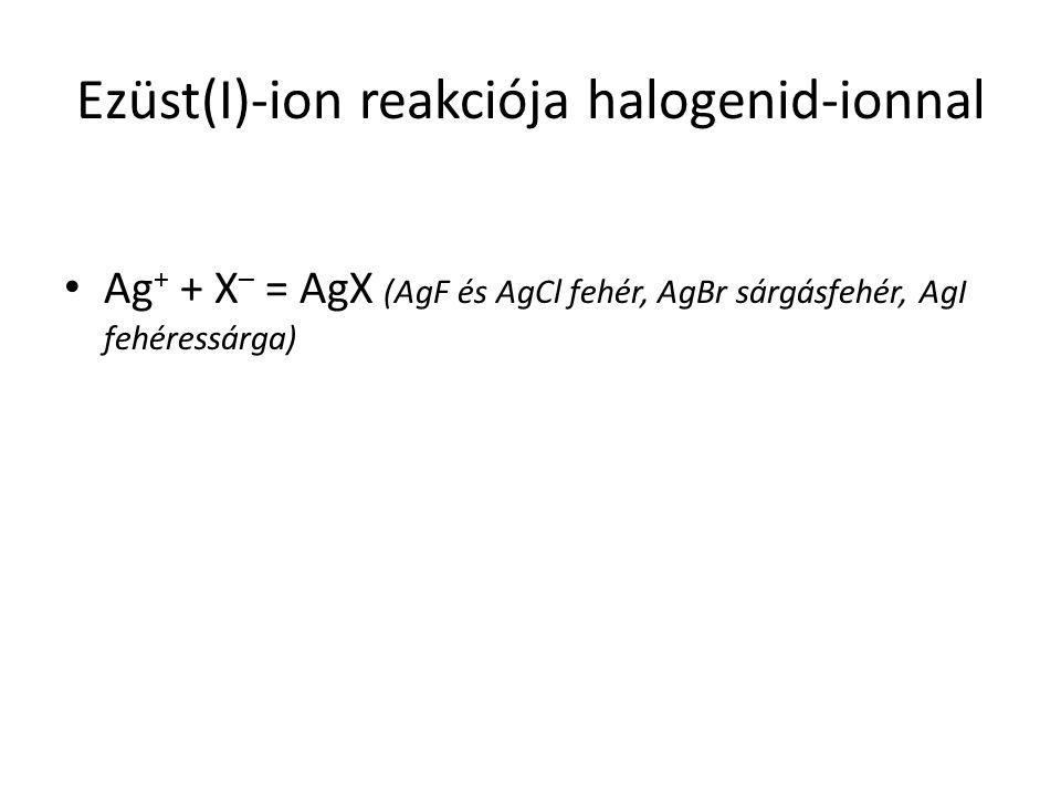 Ezüst(I)-ion reakciója halogenid-ionnal Ag + + X – = AgX (AgF és AgCl fehér, AgBr sárgásfehér, AgI fehéressárga)