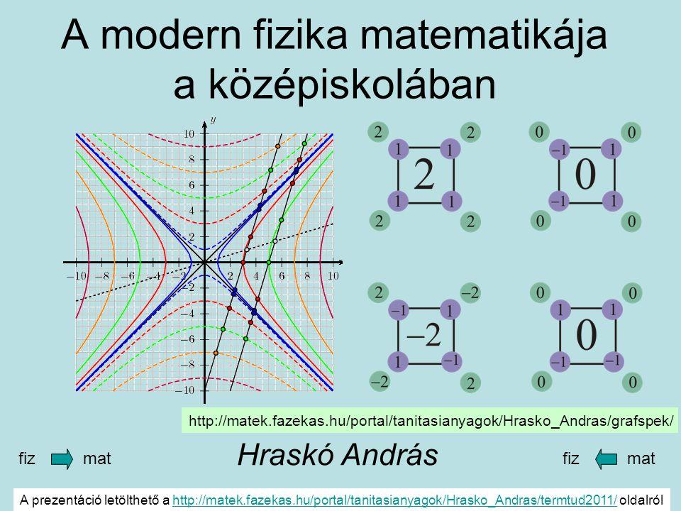 A modern fizika matematikája a középiskolában Hraskó András http://matek.fazekas.hu/portal/tanitasianyagok/Hrasko_Andras/grafspek/ A prezentáció letölthető a http://matek.fazekas.hu/portal/tanitasianyagok/Hrasko_Andras/termtud2011/ oldalrólhttp://matek.fazekas.hu/portal/tanitasianyagok/Hrasko_Andras/termtud2011/ fizmatfizmat