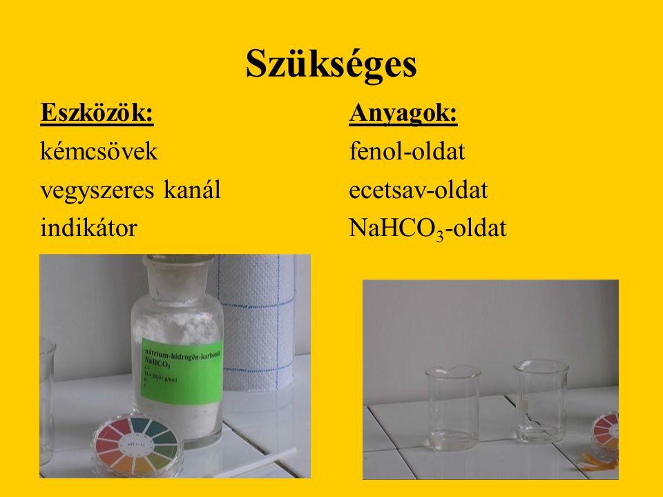 Szükséges Eszközök: kémcsövek vegyszeres kanál indikátor Anyagok: fenol-oldat ecetsav-oldat NaHCO 3 -oldat