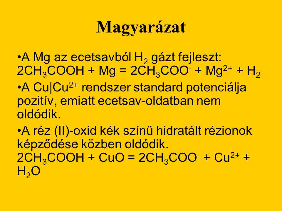 Magyarázat A Mg az ecetsavból H 2 gázt fejleszt: 2CH 3 COOH + Mg = 2CH 3 COO - + Mg 2+ + H 2 A Cu|Cu 2+ rendszer standard potenciálja pozitív, emiatt