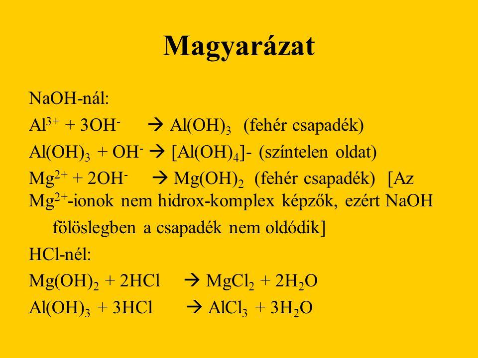 Magyarázat NaOH-nál: Al 3+ + 3OH -  Al(OH) 3 (fehér csapadék) Al(OH) 3 + OH -  [Al(OH) 4 ]- (színtelen oldat) Mg 2+ + 2OH -  Mg(OH) 2 (fehér csapad