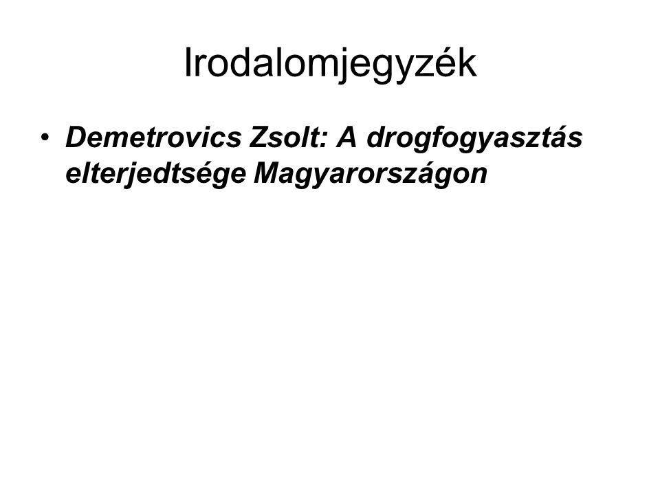 Irodalomjegyzék Demetrovics Zsolt: A drogfogyasztás elterjedtsége Magyarországon