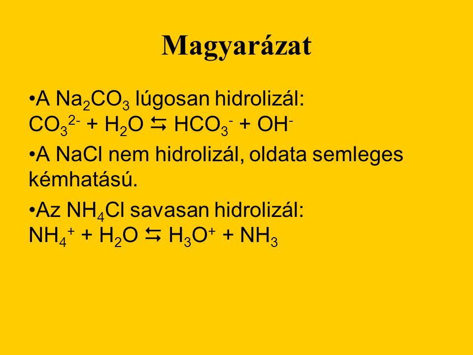 Magyarázat A Na 2 CO 3 lúgosan hidrolizál: CO 3 2- + H 2 O  HCO 3 - + OH - A NaCl nem hidrolizál, oldata semleges kémhatású. Az NH 4 Cl savasan hidro