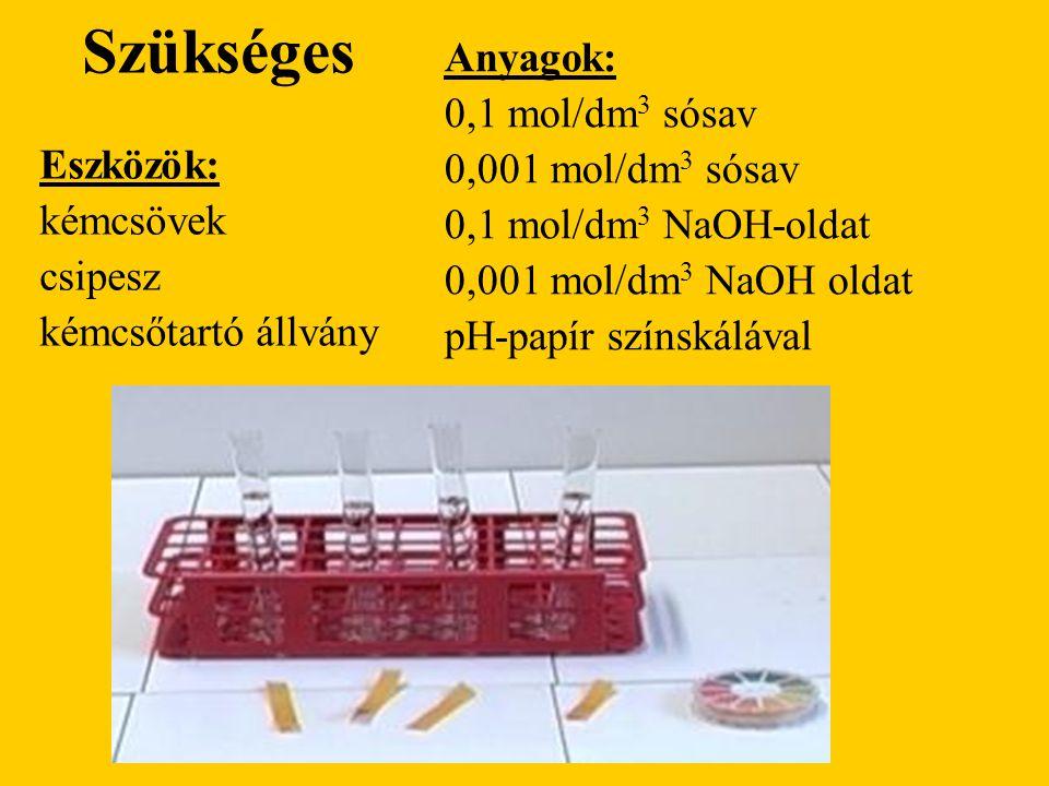Szükséges Eszközök: kémcsövek csipesz kémcsőtartó állvány Anyagok: 0,1 mol/dm 3 sósav 0,001 mol/dm 3 sósav 0,1 mol/dm 3 NaOH-oldat 0,001 mol/dm 3 NaOH oldat pH-papír színskálával