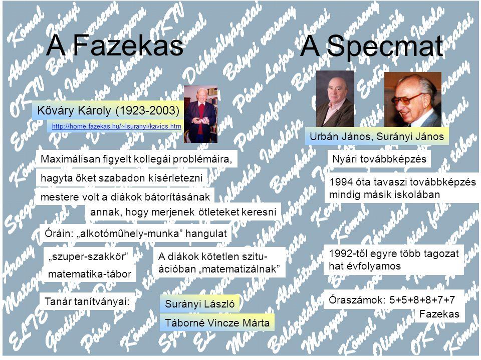 A Fazekas Kőváry Károly (1923-2003) http://home.fazekas.hu/~lsuranyi/kavics.htm Maximálisan figyelt kollegái problémáira, hagyta őket szabadon kísérle