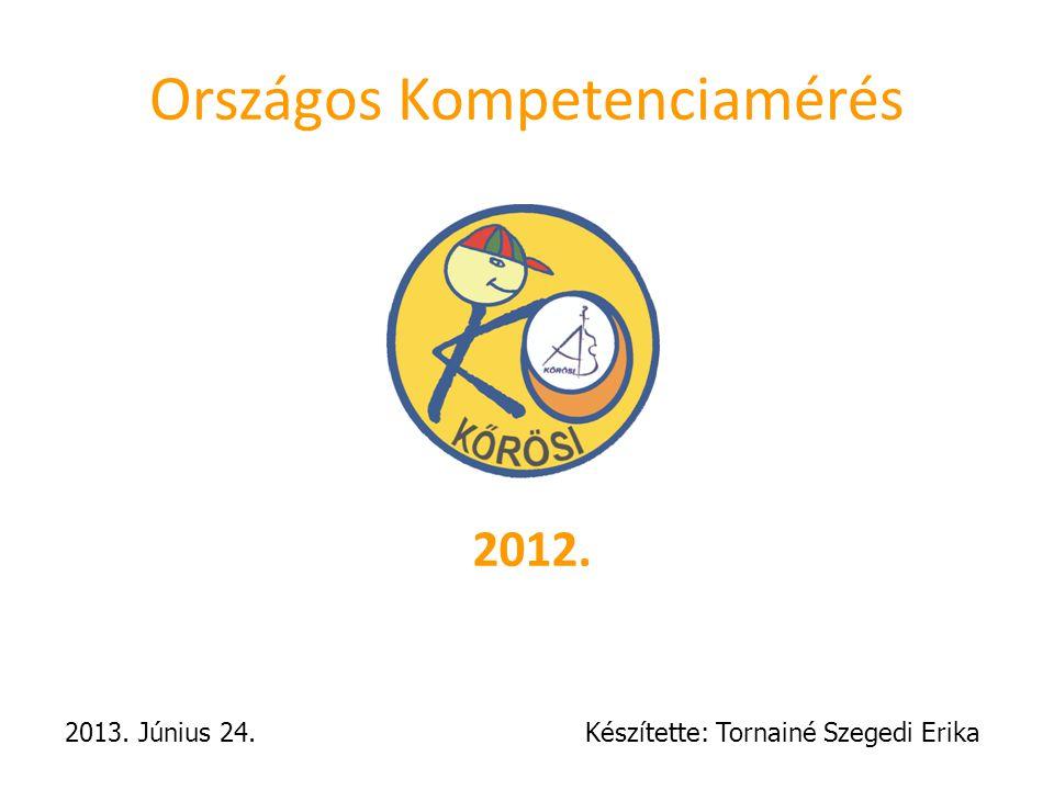 Országos Kompetenciamérés 2012. 2013. Június 24. Készítette: Tornainé Szegedi Erika