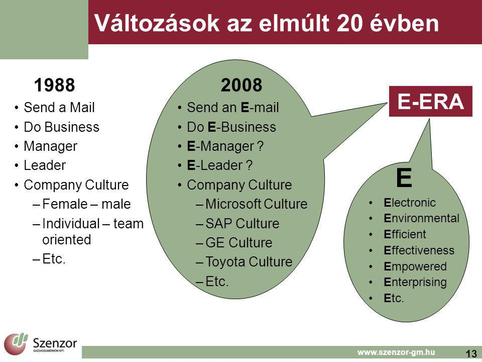 13 www.szenzor-gm.hu Változások az elmúlt 20 évben 1988 Send a Mail Do Business Manager Leader Company Culture –Female – male –Individual – team oriented –Etc.