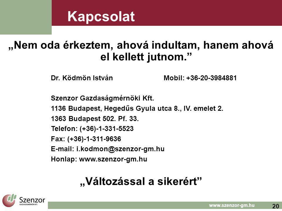 20 www.szenzor-gm.hu Kapcsolat Dr. Ködmön István Mobil: +36-20-3984881 Szenzor Gazdaságmérnöki Kft. 1136 Budapest, Hegedűs Gyula utca 8., IV. emelet 2
