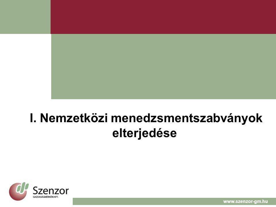 I. Nemzetközi menedzsmentszabványok elterjedése www.szenzor-gm.hu