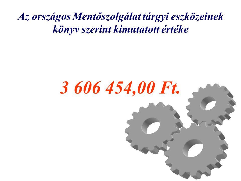 Az országos Mentőszolgálat tárgyi eszközeinek könyv szerint kimutatott értéke 3 606 454,00 Ft.