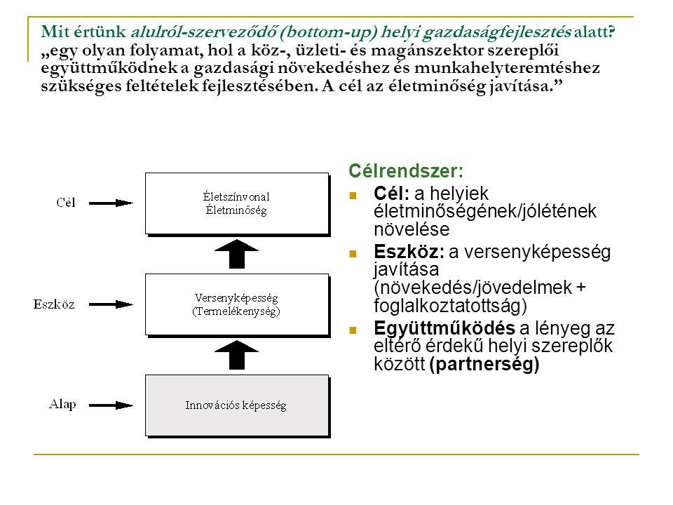 A vállalati/iparági versenyelőnyök forrásai és fejlesztésük