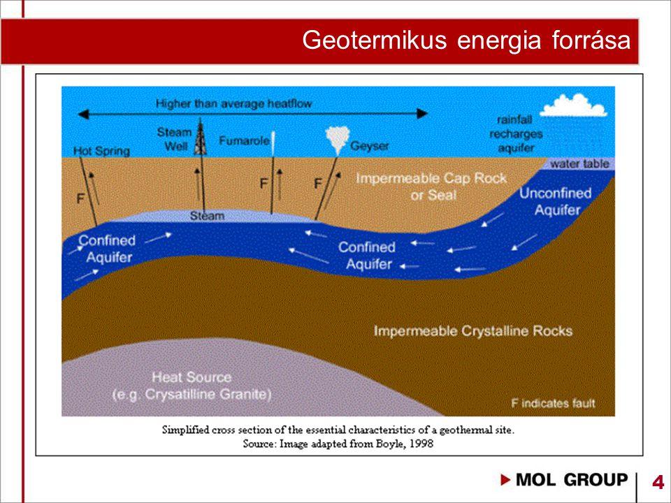5 Geotermikus energia technológiája Technológiai vázlat: Landau projekt, Németország Fénykép: mélységi kutatás fúrója Digitális kép: fúrási magminta CT elemzése