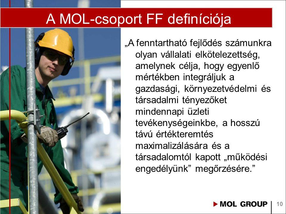 """10 A MOL-csoport FF definíciója """"A fenntartható fejlődés számunkra olyan vállalati elkötelezettség, amelynek célja, hogy egyenlő mértékben integráljuk"""