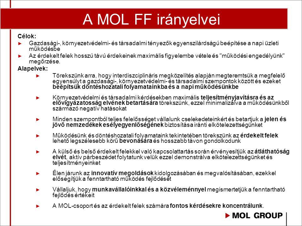 A MOL FF irányelvei Célok: ► Gazdasági-, környezetvédelmi- és társadalmi tényezők egyenszilárdságú beépítése a napi üzleti működésbe ► Az érdekelt fel